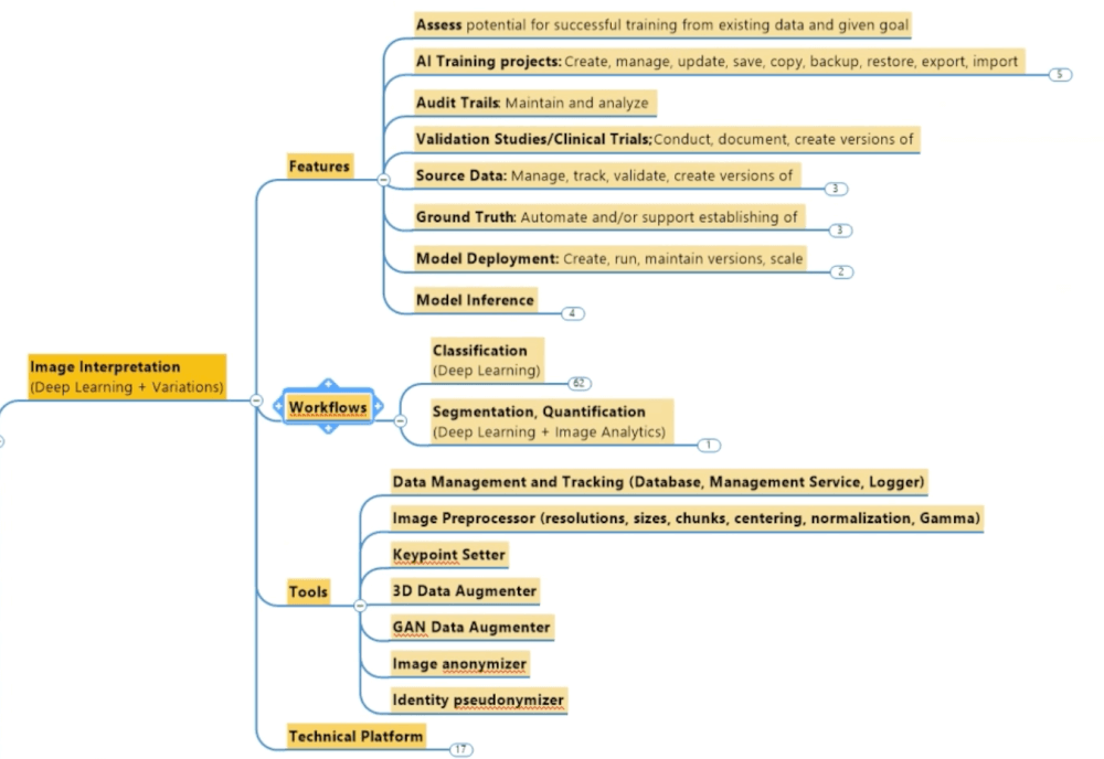 Hiteks & Balzano - Insight Real-time Intelligence